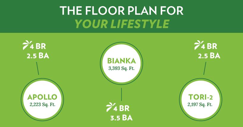 The Floor Plan for Your Lifestyle Tropicana Homes – Tropicana Homes Floor Plans